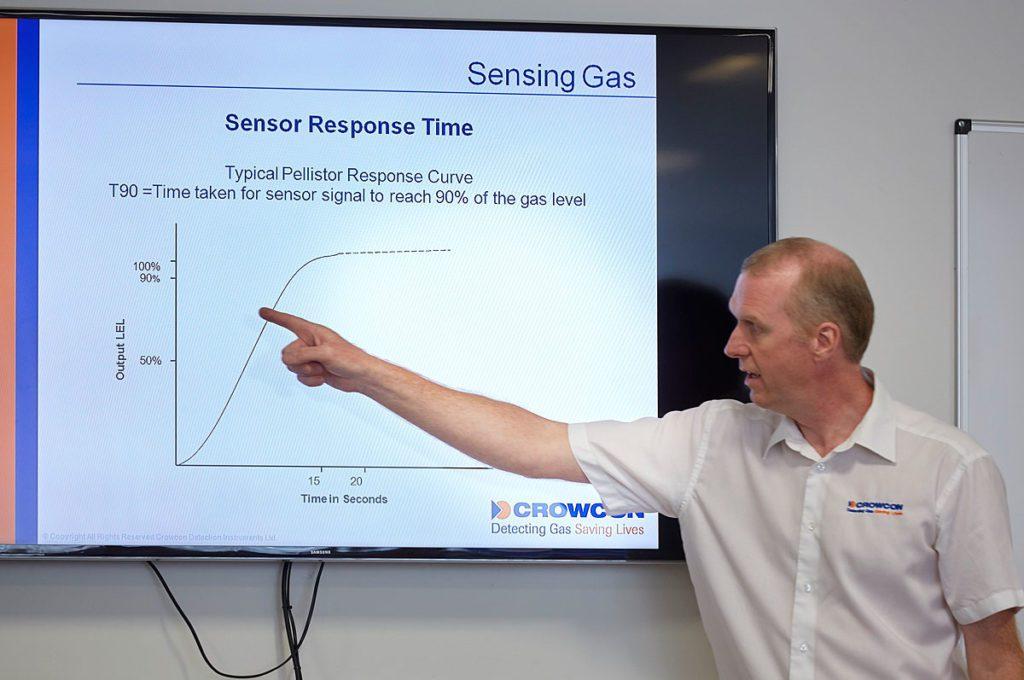 Training Day - sensing gas