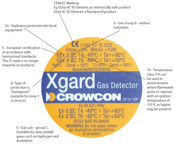 Example Product Label