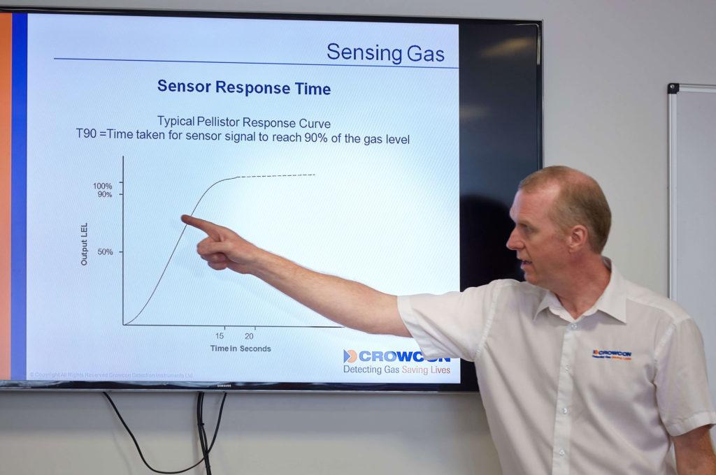 Crowcon Gas Safety Training